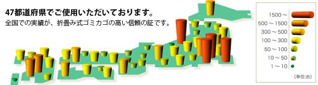 47都道府県でご使用いただいております。全国での実績が、折畳み式ゴミカゴの高い信頼の証です。